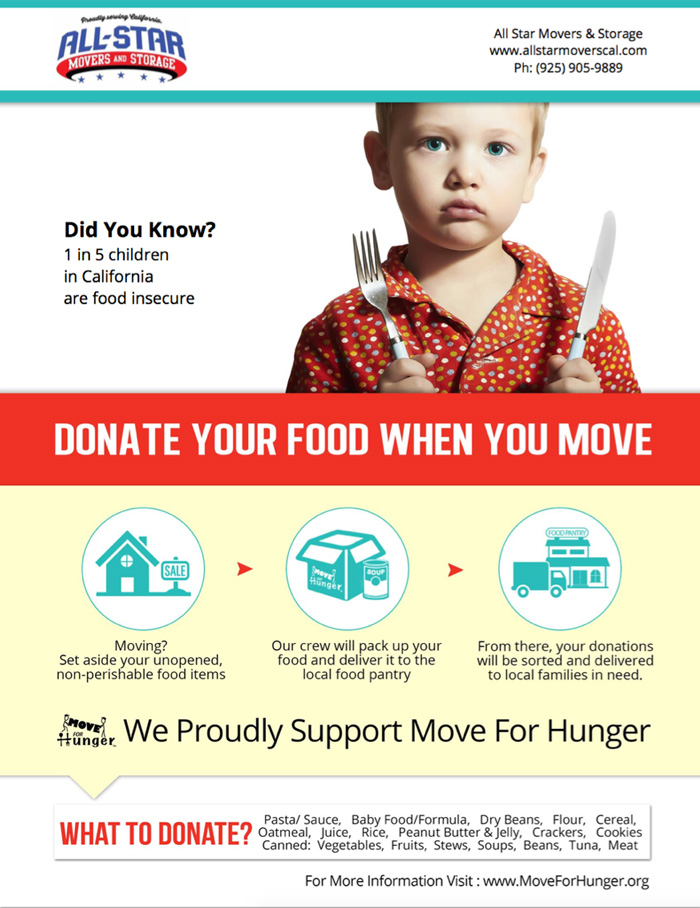 All Star Movers Food for Hunger